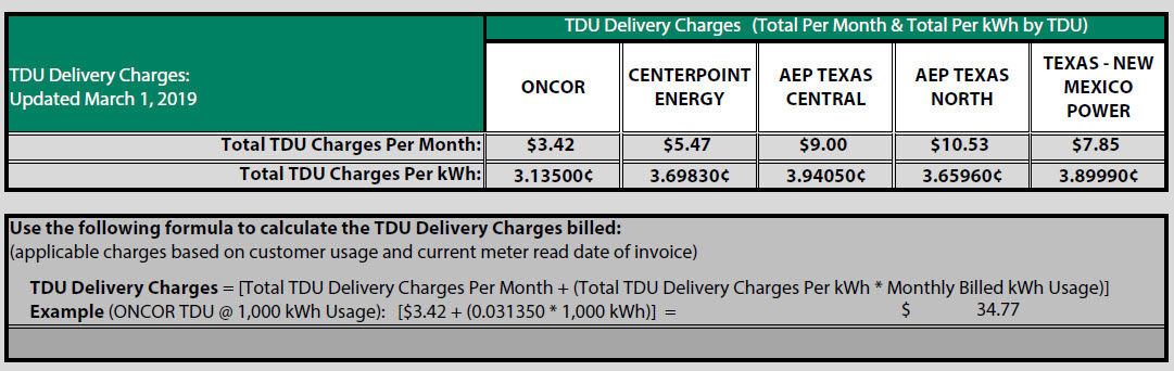 Residential TDU Charges