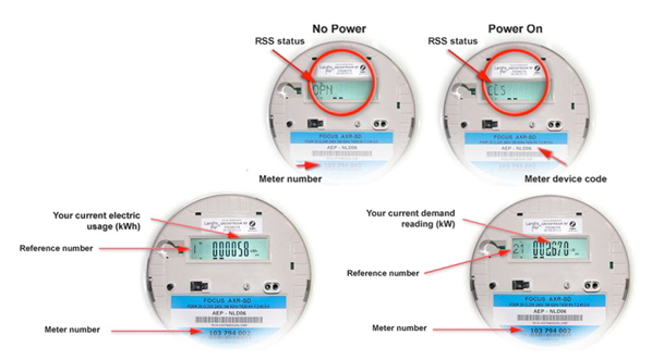 Learn How To Read Your Smart Meter Amp Lower Your